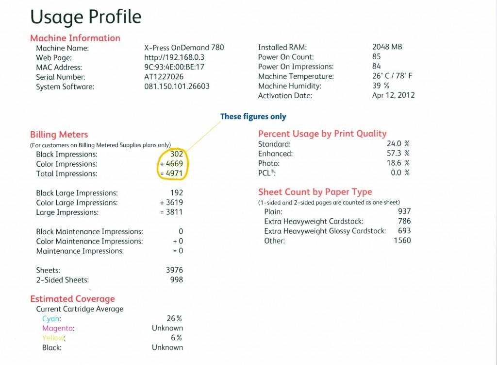XPOD 780 Usage Report